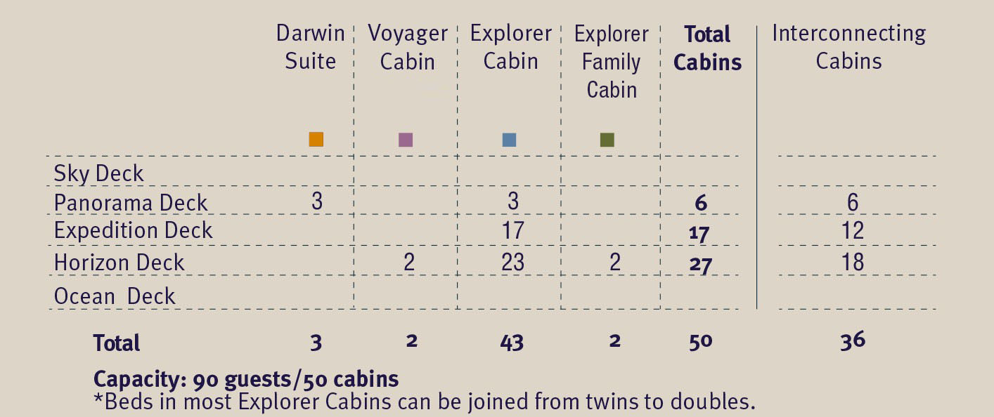Santa-Cruz-II-cabins1