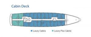 La Pinta Cabin Deck