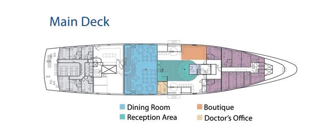 La Pinta Main Deck
