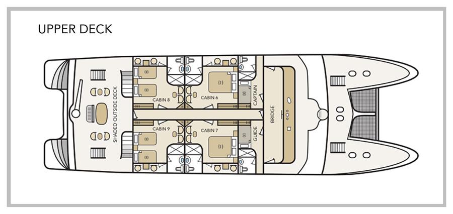 treasure-of-galapagos-upper-deckplan