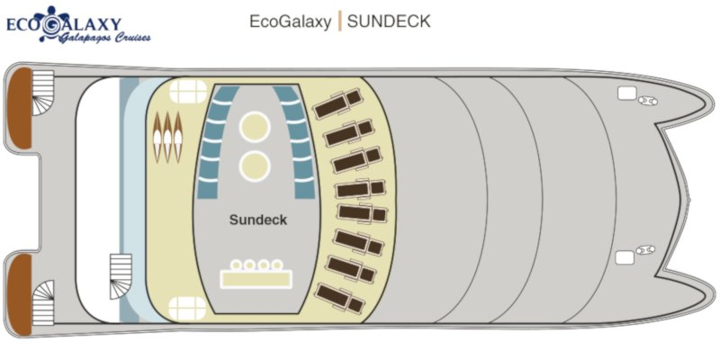 EcoGalaxy Sun Deck -