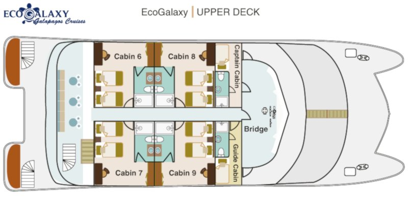 EcoGalaxy Upper Deck -