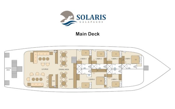 1 Solaris Main Deck -