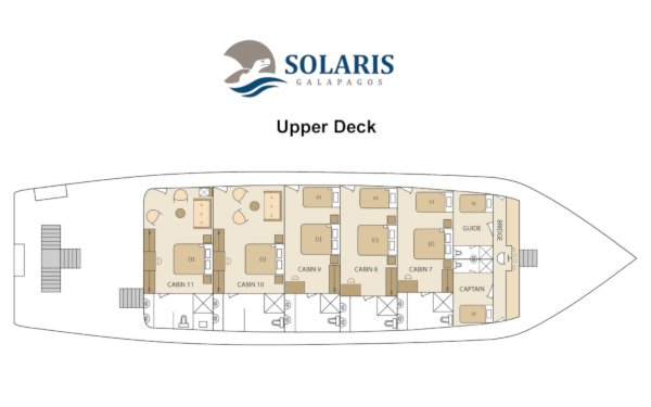 2 Solaris Upper Deck -