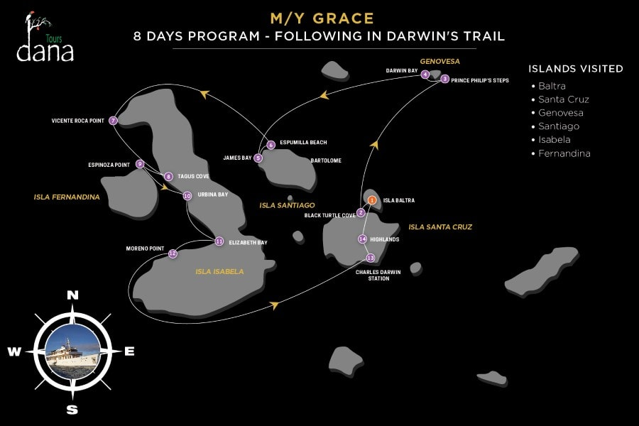 Grace 8 Days Program - Following in Darwin's Trail